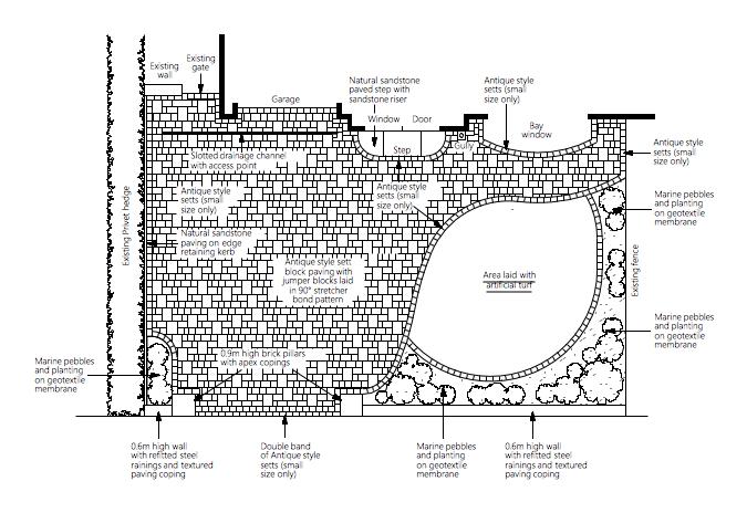 garden-draw-up-plans