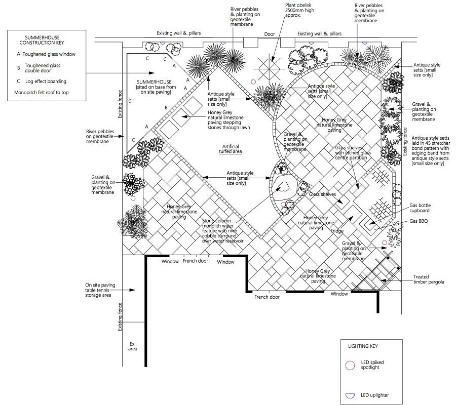 lovely-limestone-project-plan
