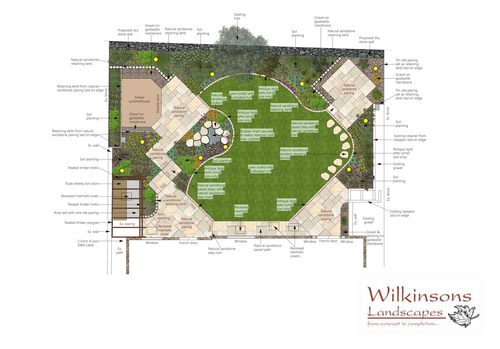planning design of a garden project